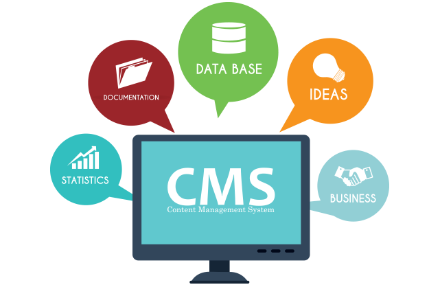 How the power of a CMS can save your business time and money